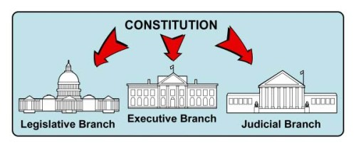 Executive branch clip art black and white images pictures becuo