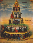 220px-Pyramid_of_Capitalist_System